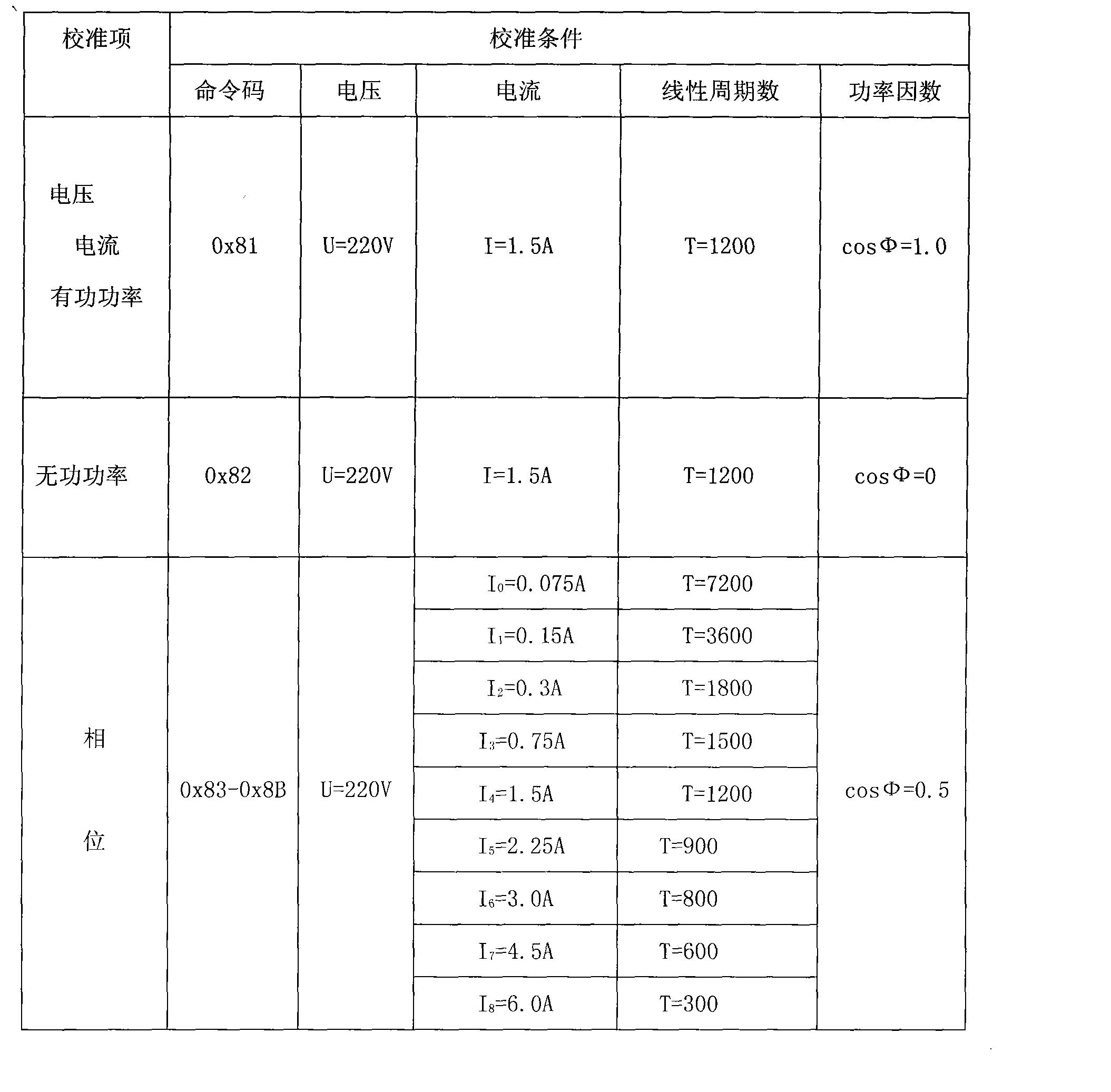 Figure CN101876693BD00061