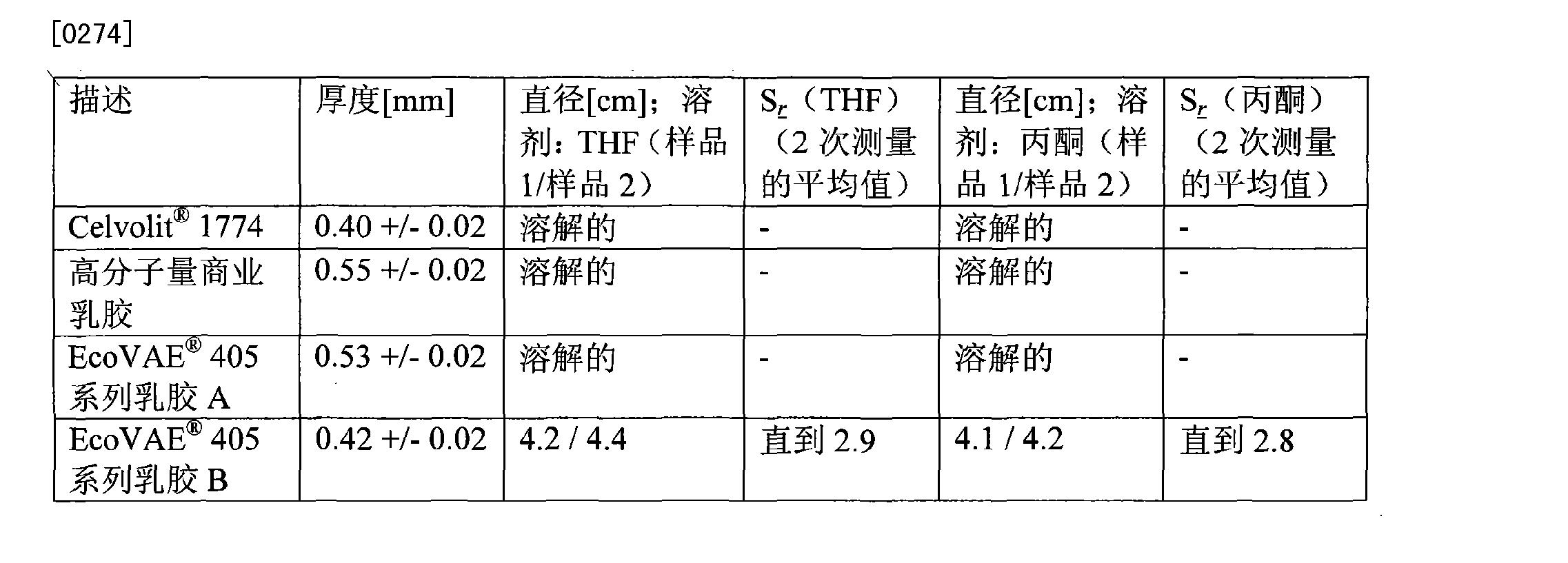 Figure CN101665647BD00242