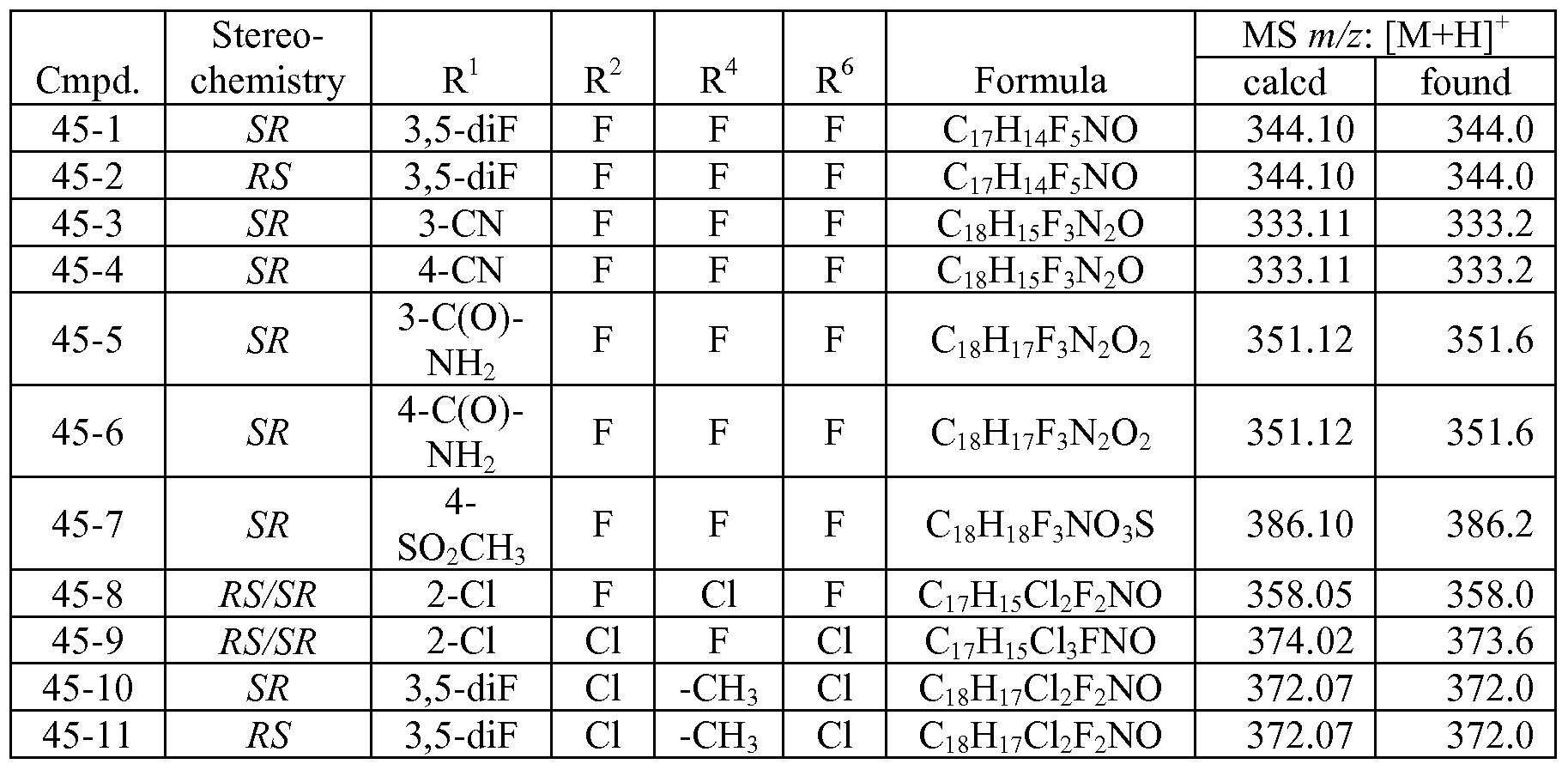 Figure imgf000131_0003