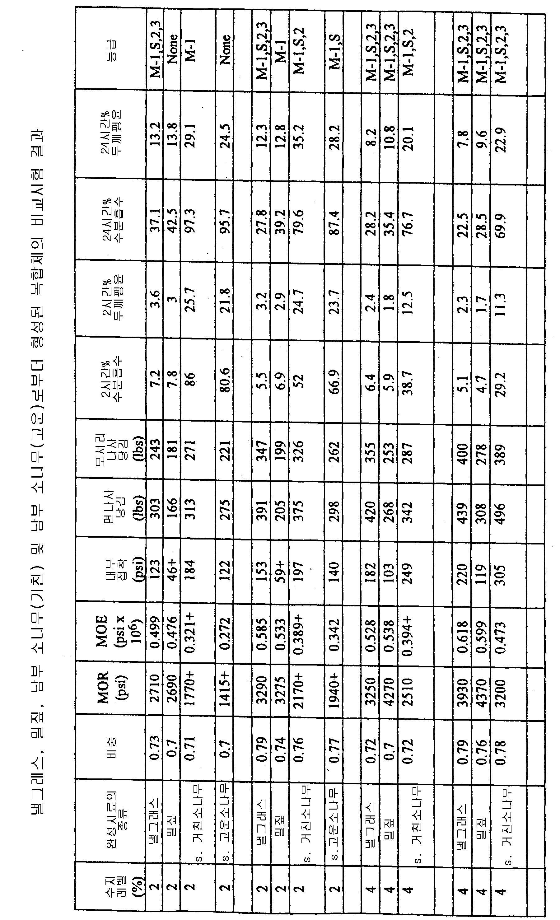 Figure 112007001018933-pat00004