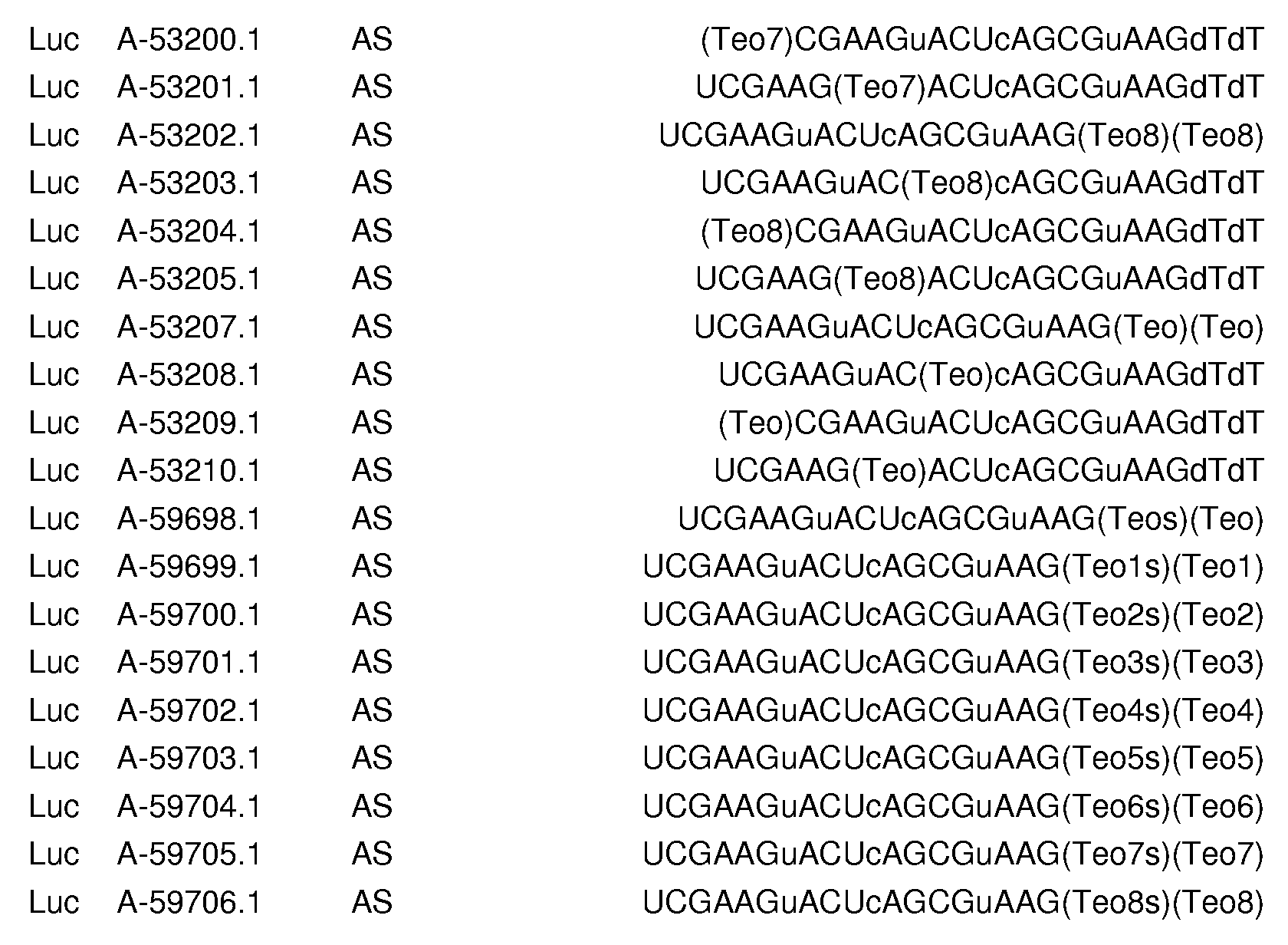 Figure imgf000278_0002