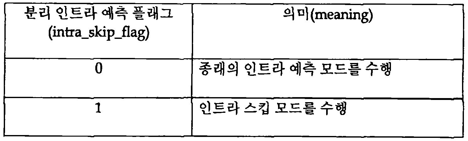 Figure 112017019472858-pat00002
