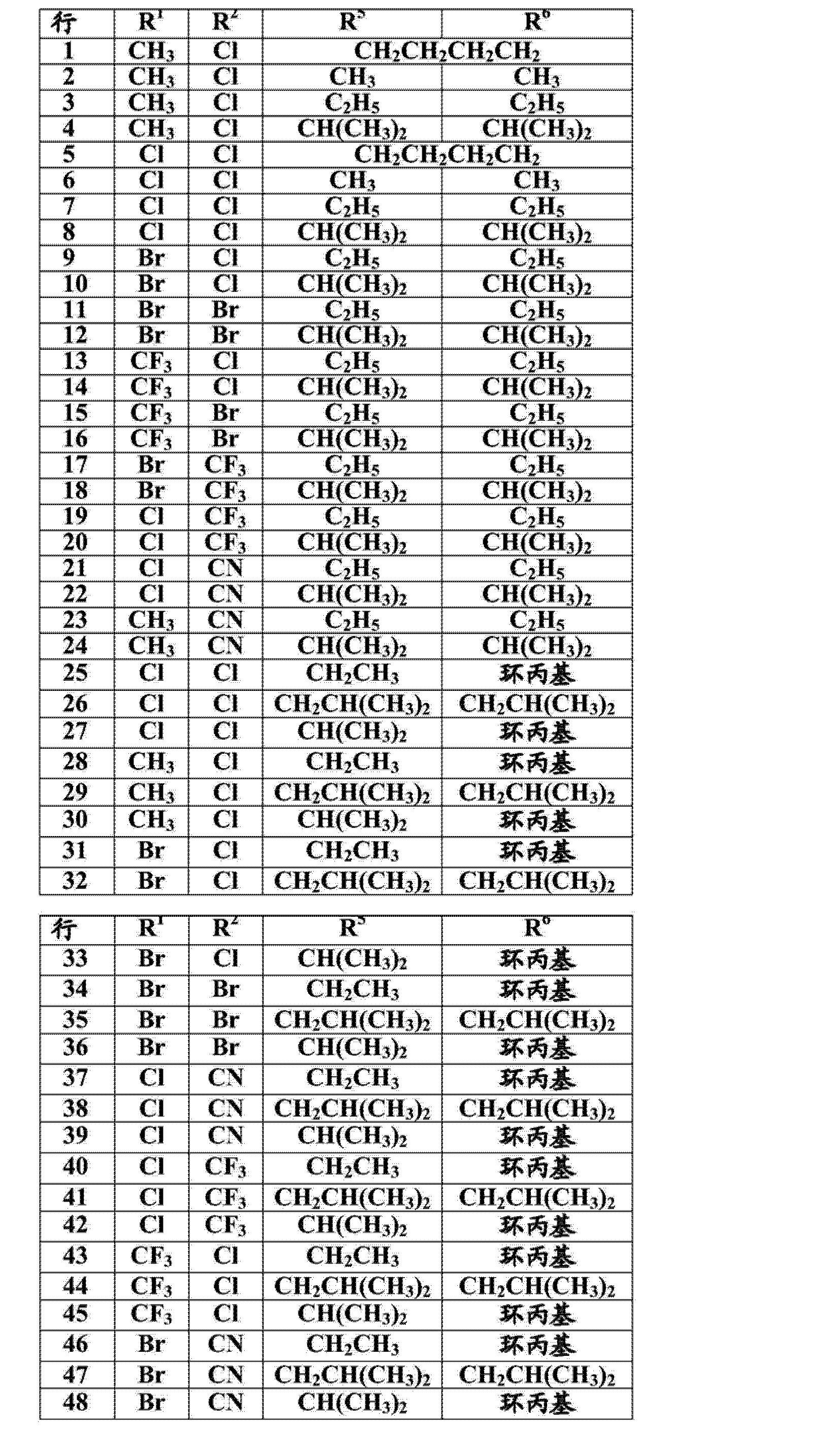 Figure CN103827103AC00051