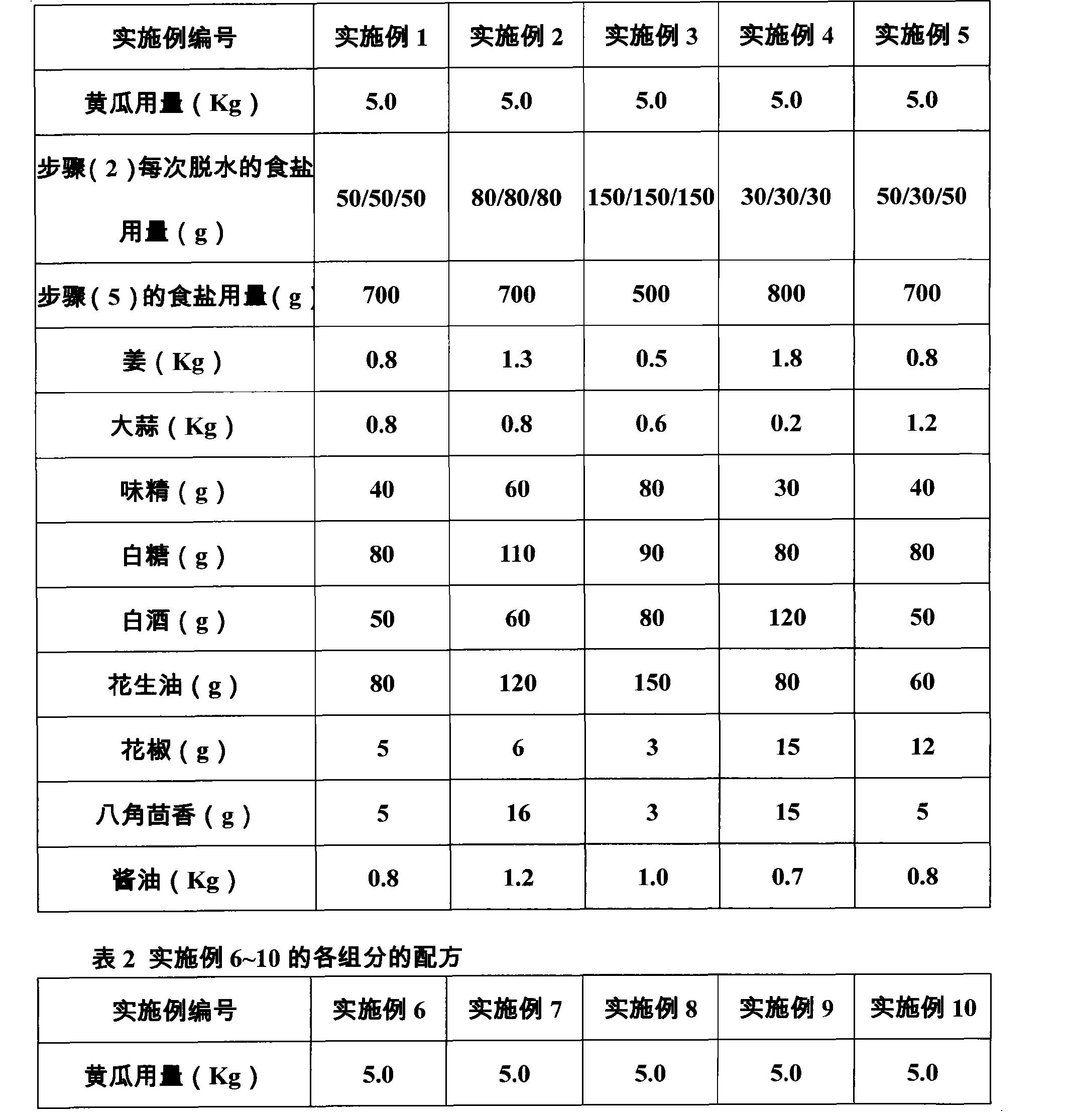 Figure CN102613519AD00131