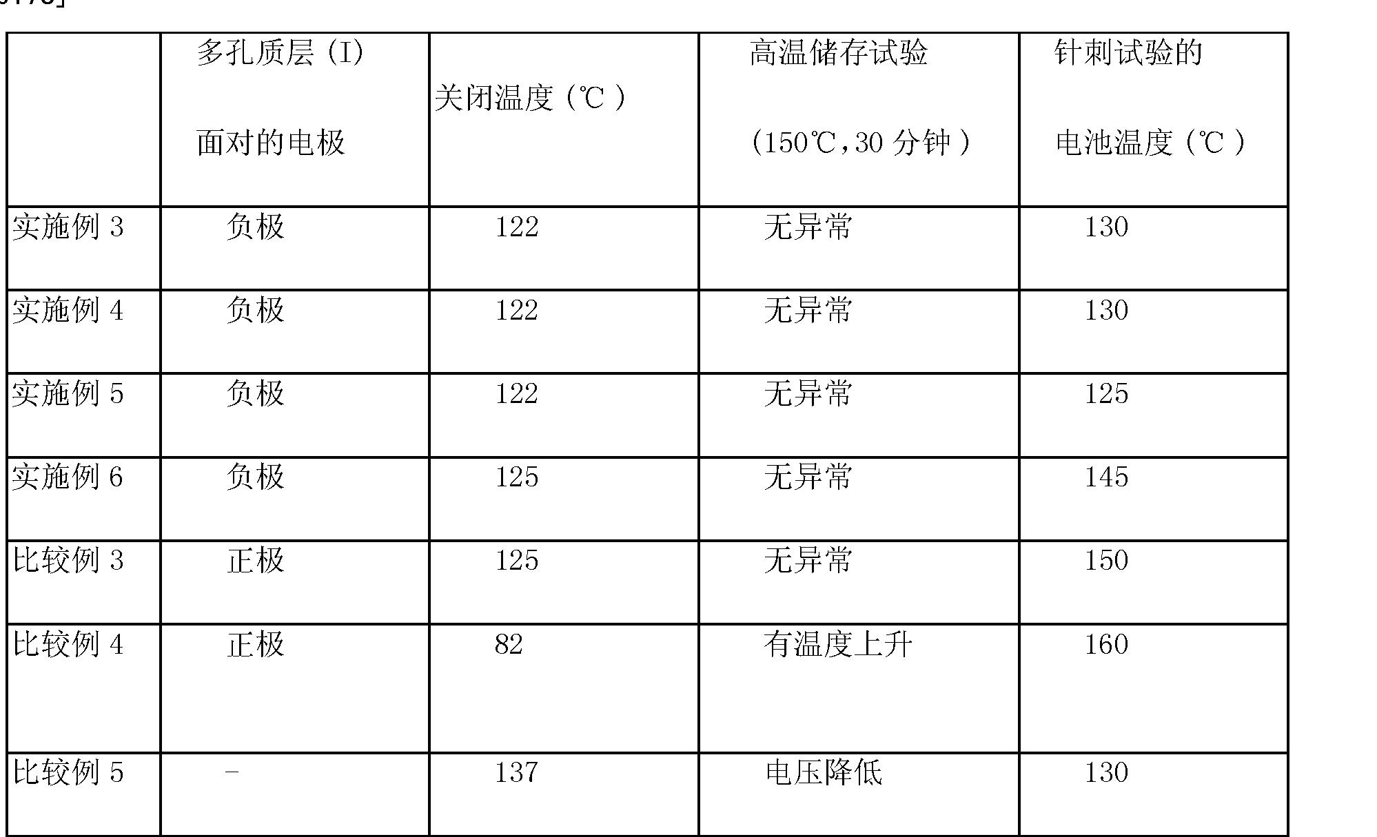 Figure CN101617433BD00241