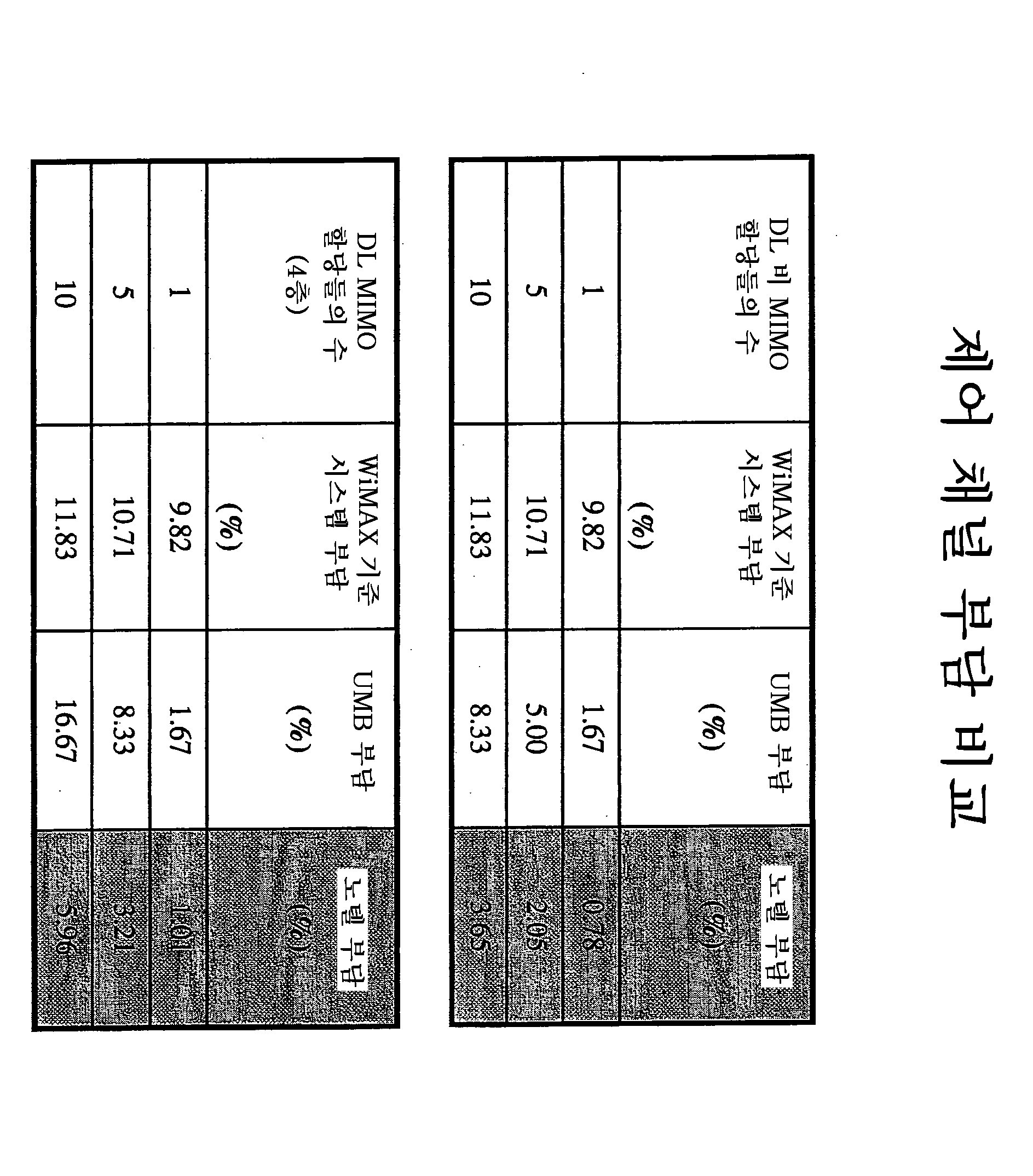Figure 112016018236900-pat00044