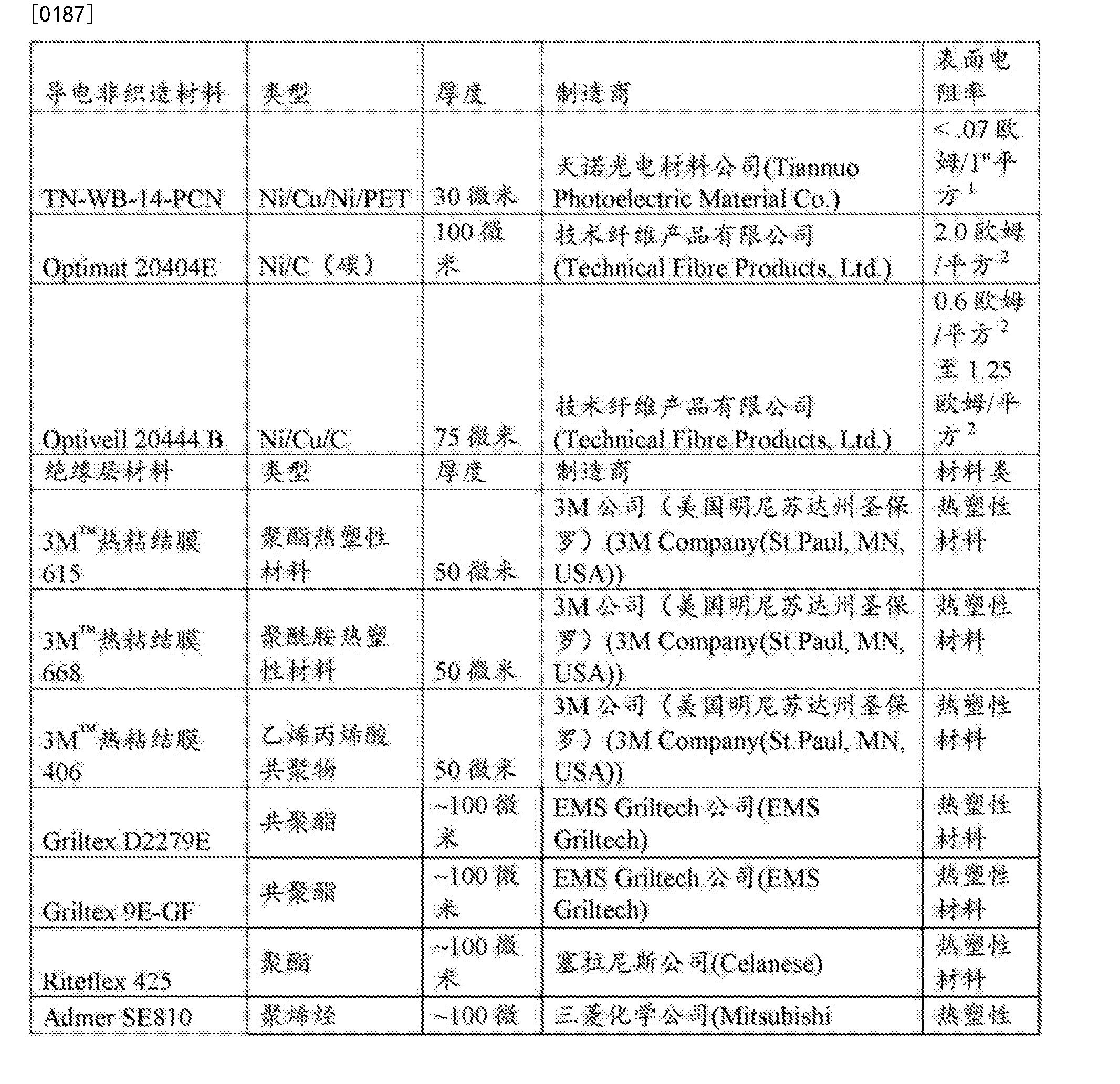 Figure CN107921739AD00201