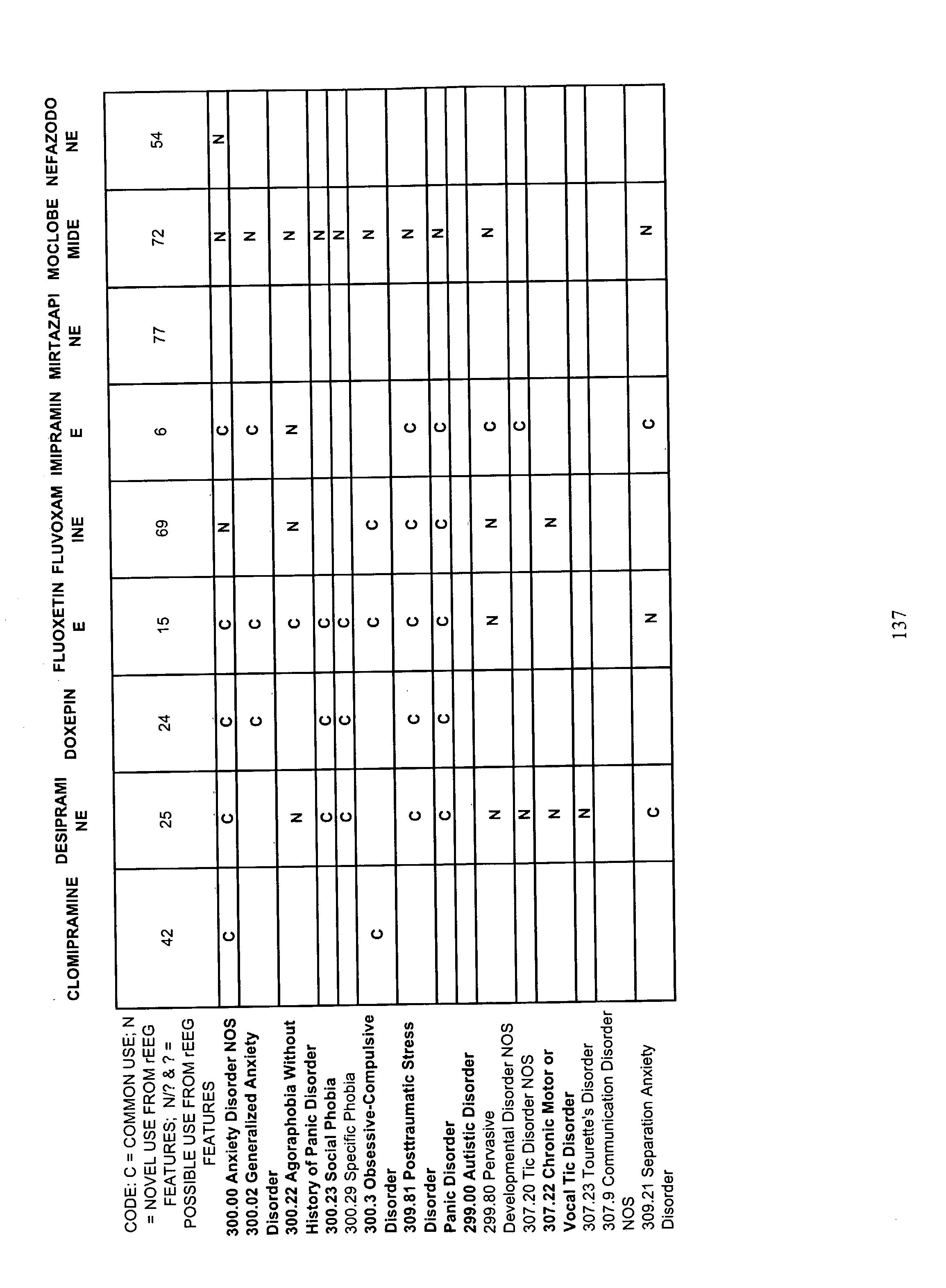 Figure US20030135128A1-20030717-P00008