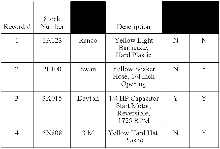 Figure US07254582-20070807-C00004