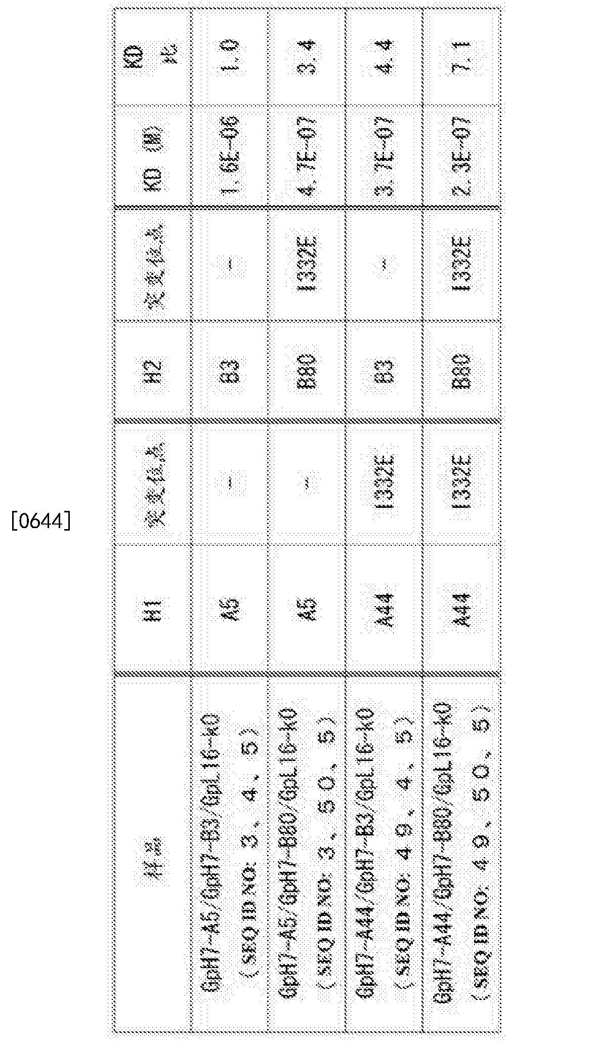Figure CN105102618BD01151