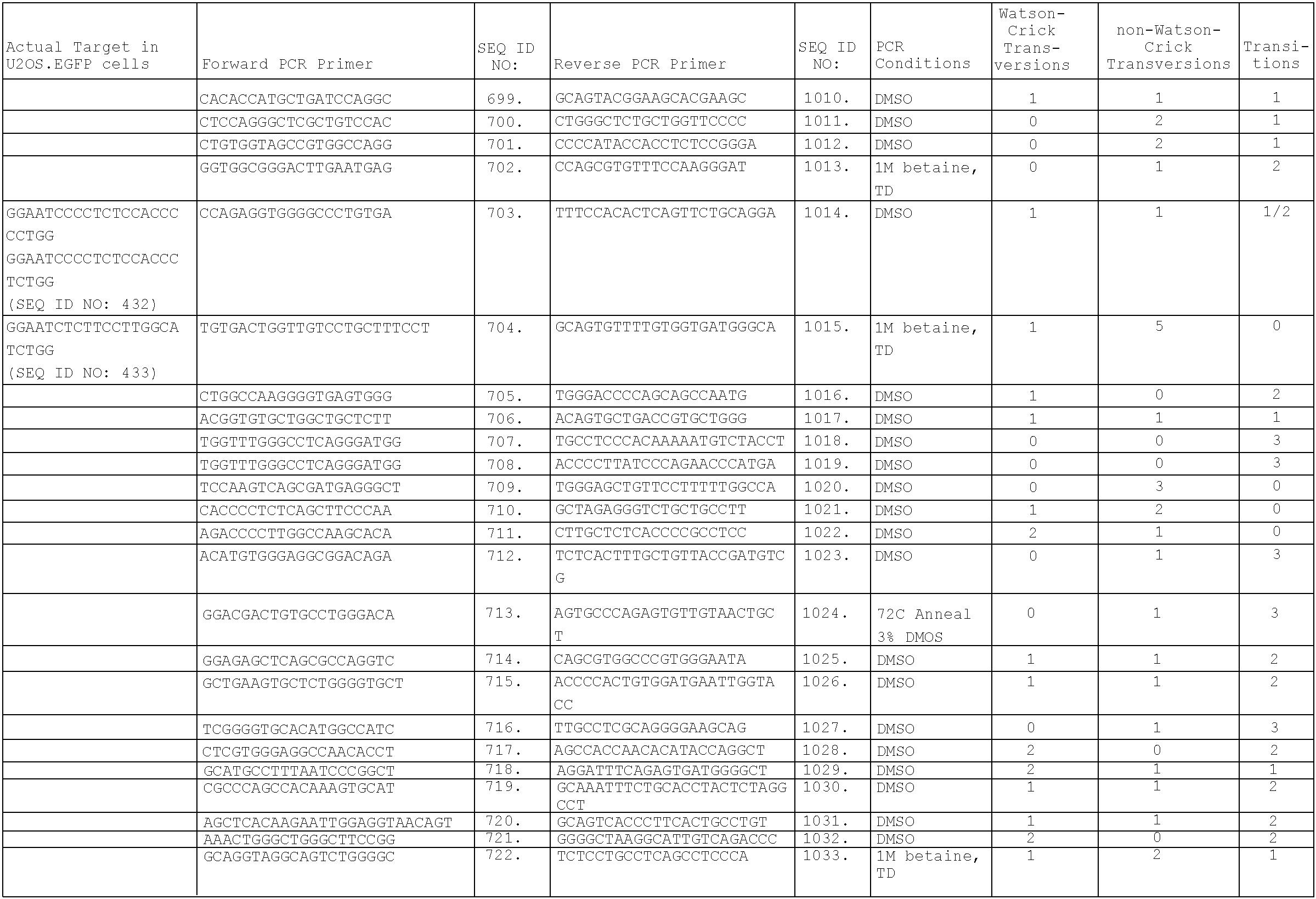 Figure US09567604-20170214-C00401