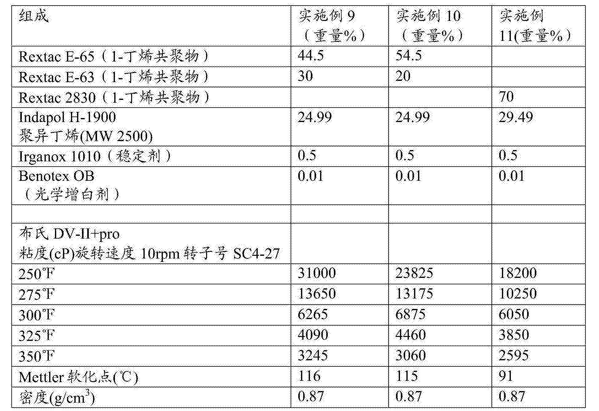 Figure CN108472182AD00261