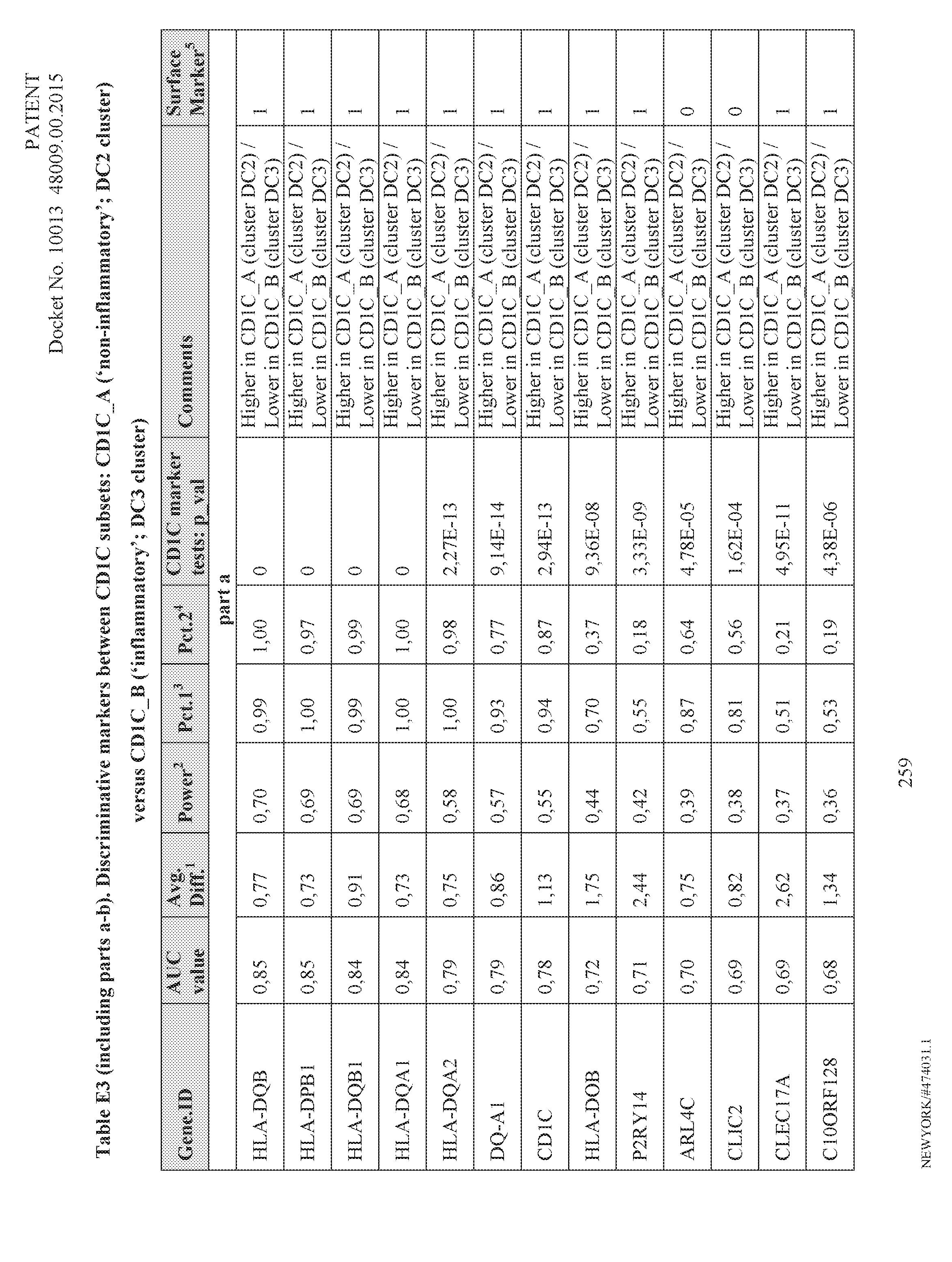 Figure imgf000261_0001