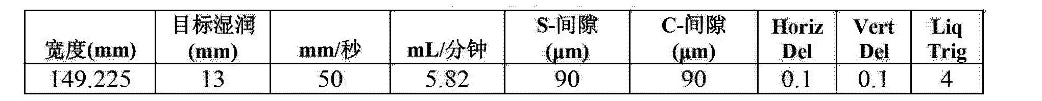 Figure CN103534219AD00221