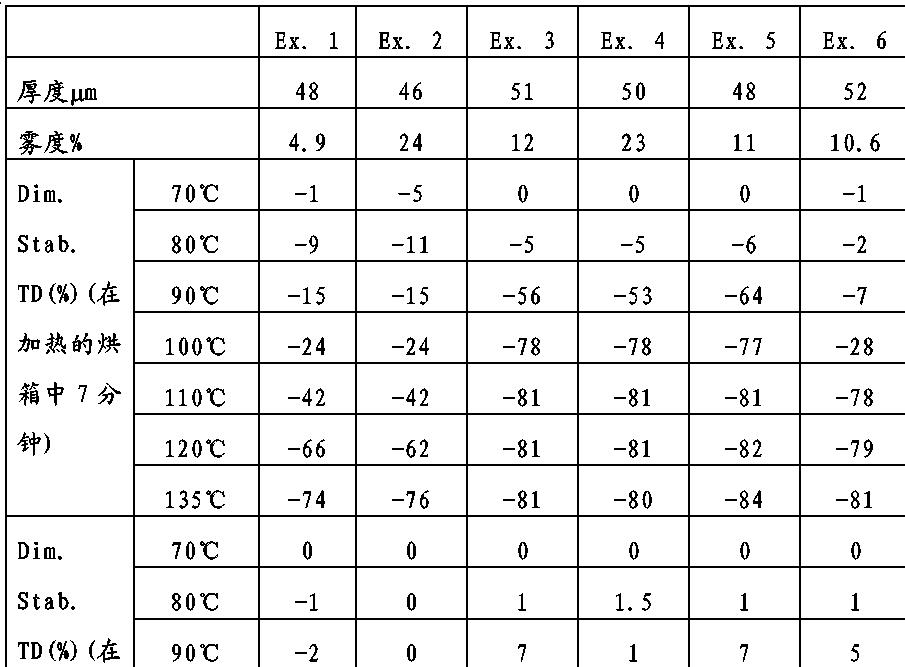 Figure CN102196907BD00102