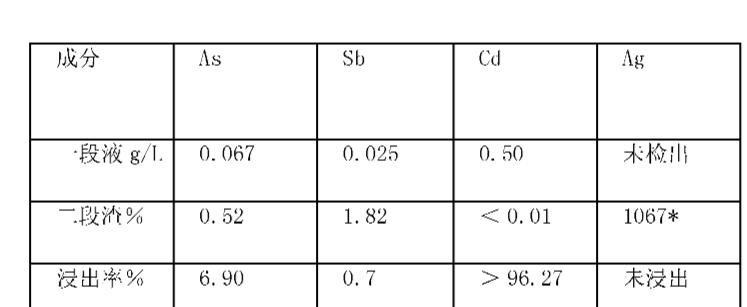 Figure CN101643857BD00073