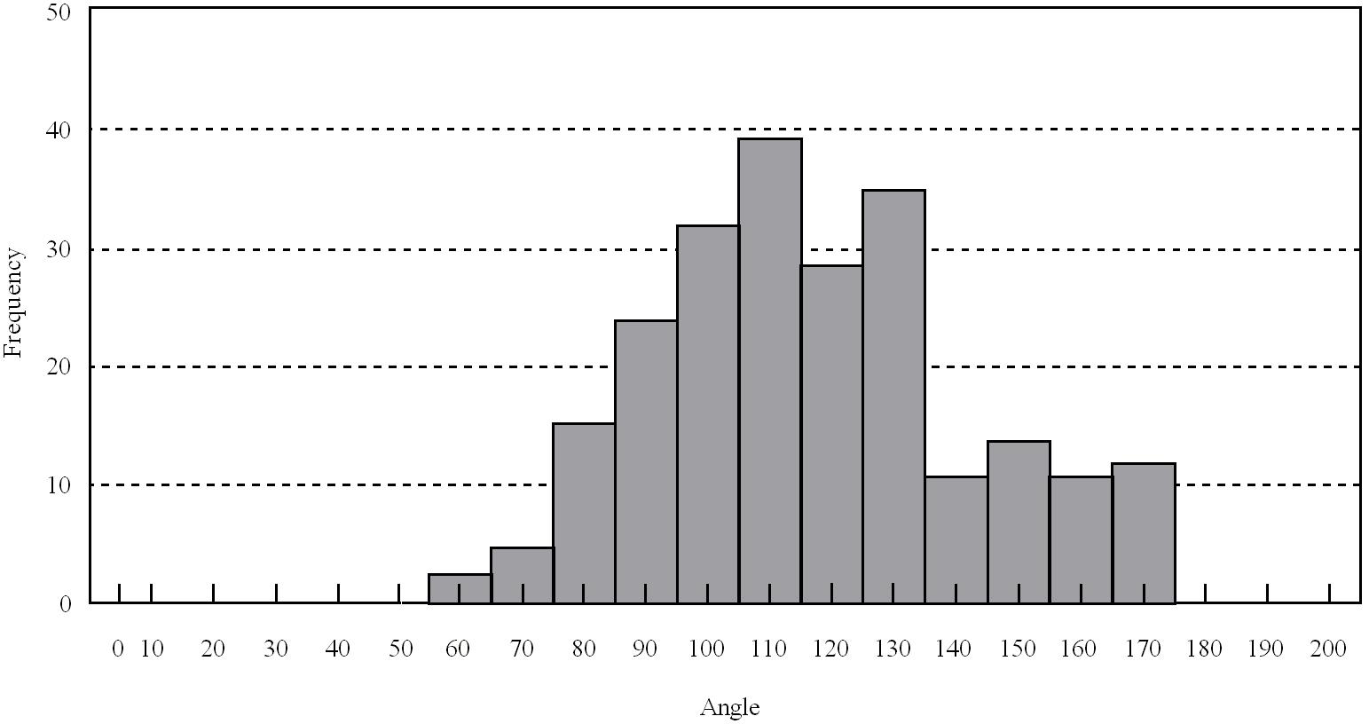Figure US20020018749A1-20020214-C00001