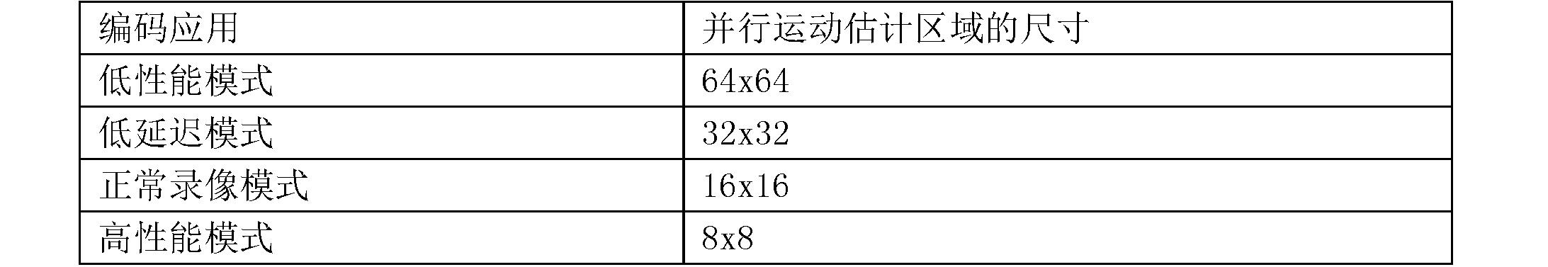 Figure CN104159106BD00082