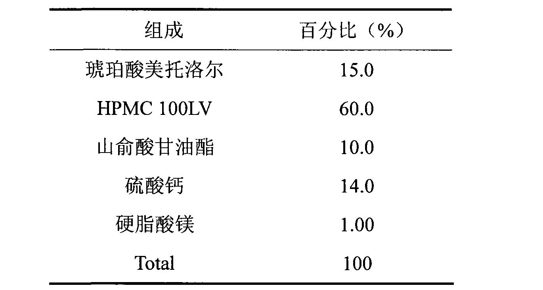 Figure CN101716157BD00051