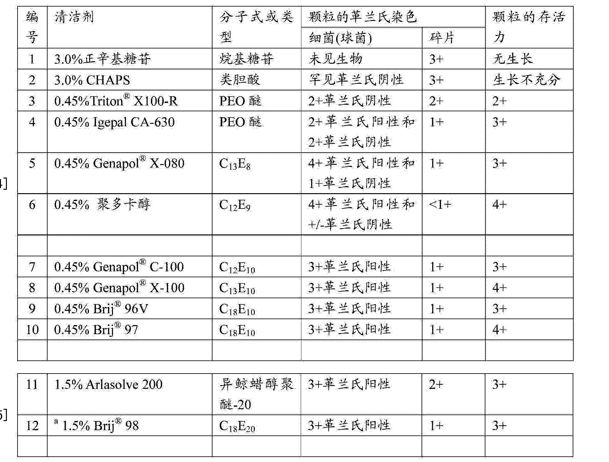 Figure CN102272602BD00281