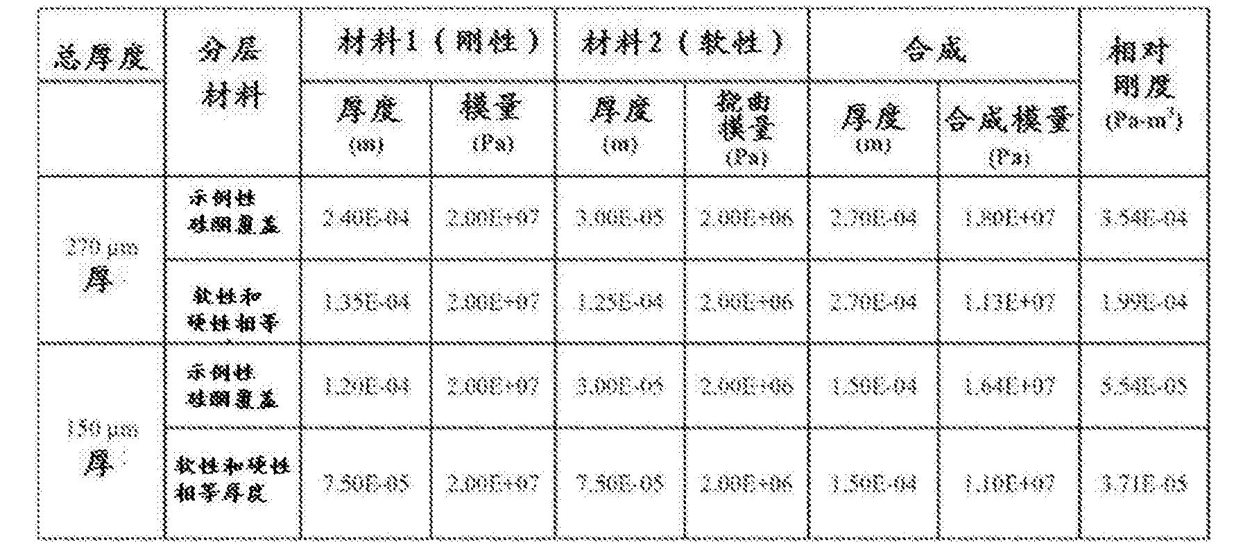 Figure CN104335104BD00241