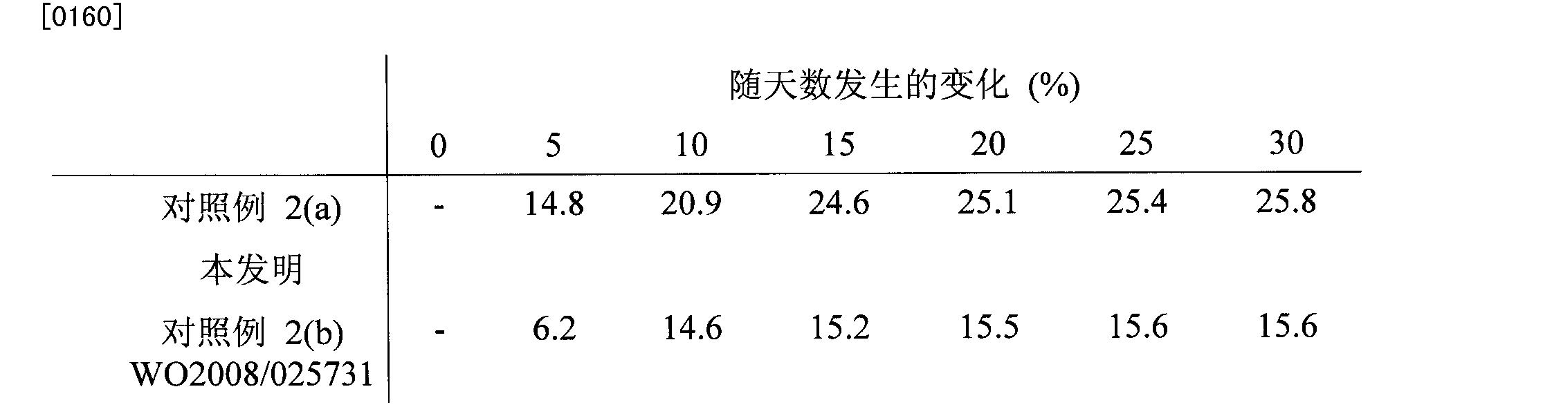 Figure CN102596314AD00121