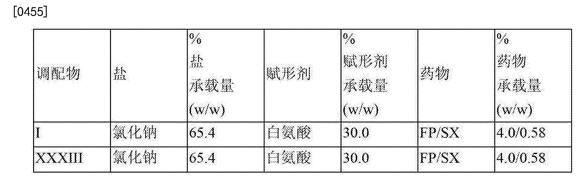 Figure CN103228273BD00691