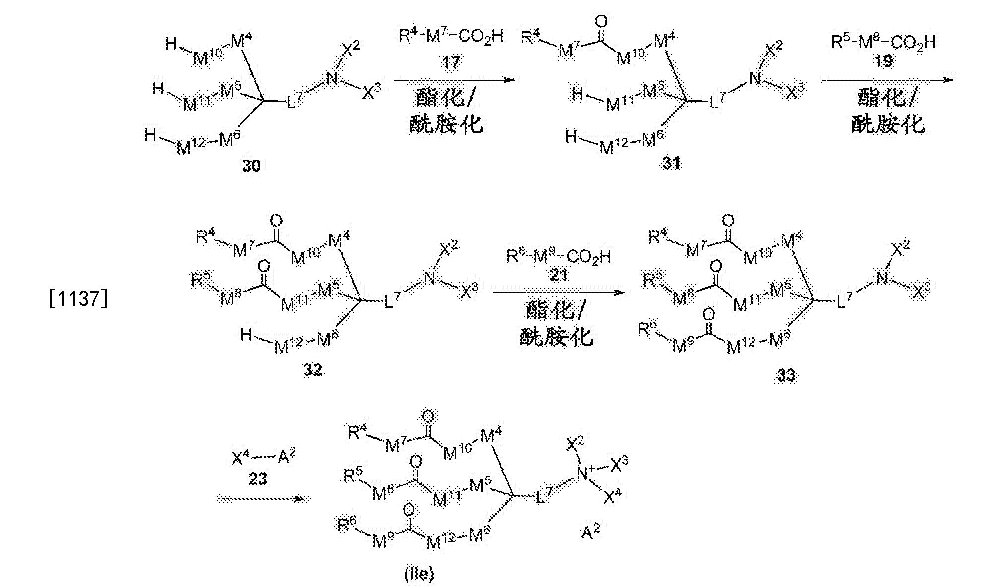 Figure CN107427531AD01371