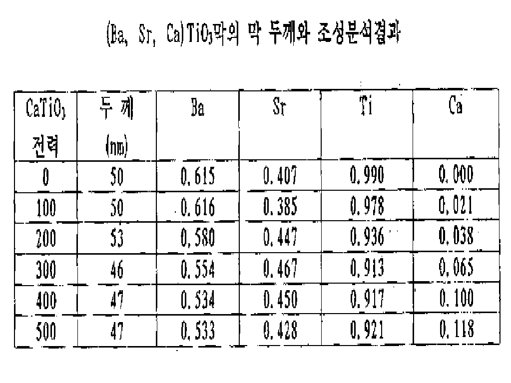Figure kpo00101
