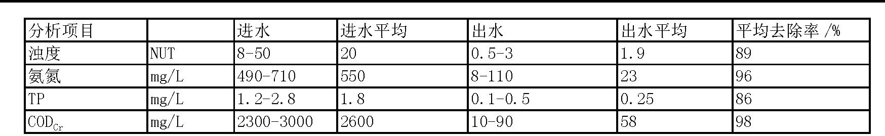 Figure CN103241840BD00061