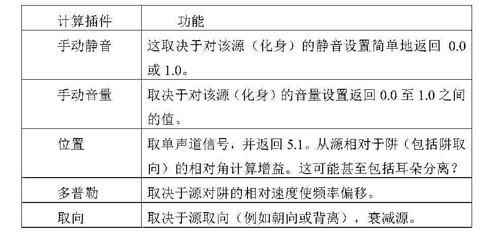 Figure CN106131178AD00491
