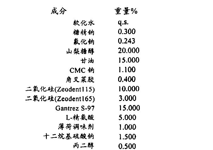 Figure CN105030557AD00261