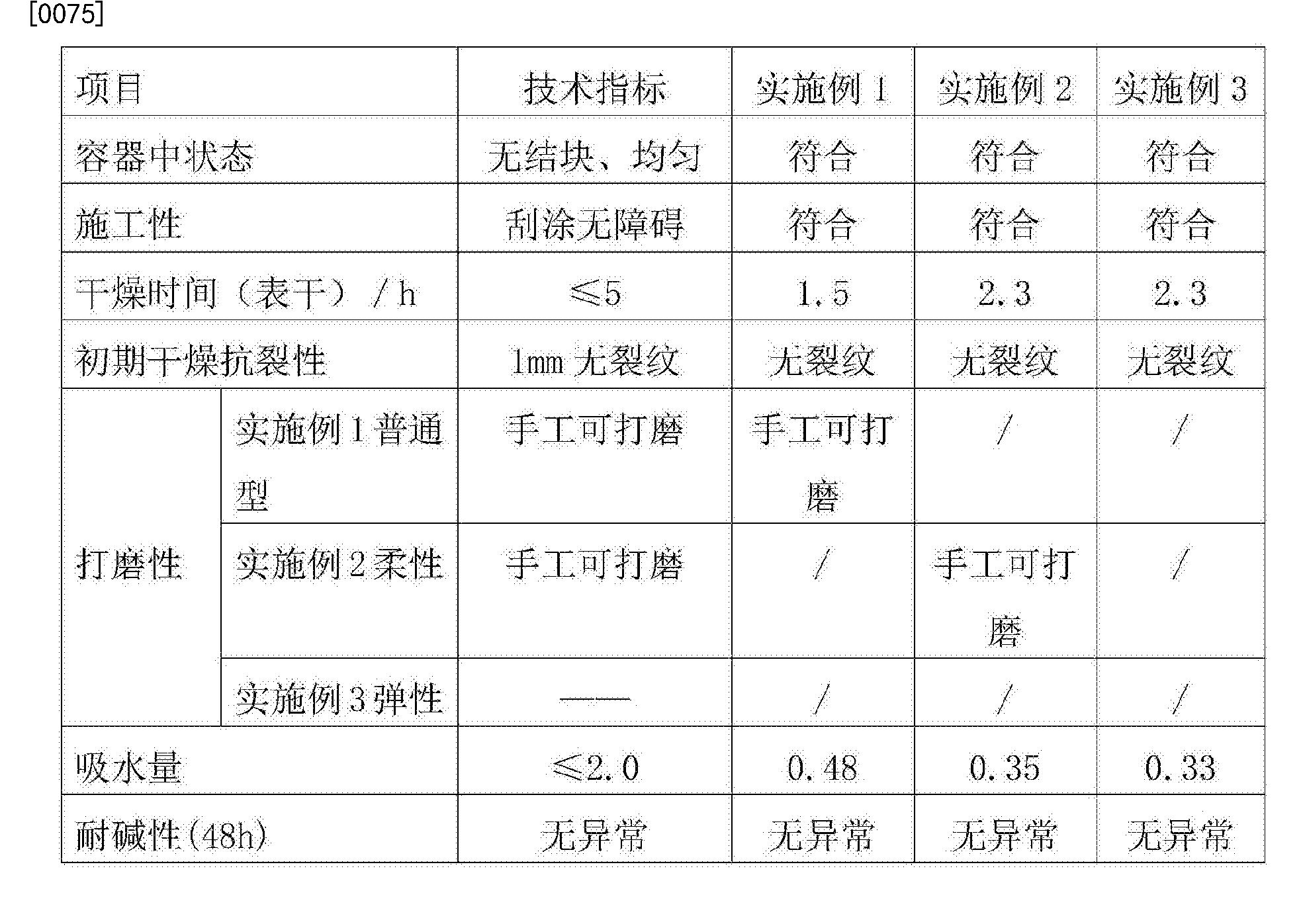 Figure CN106967323AD00072