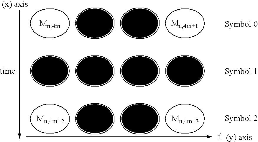 Figure US07573806-20090811-C00002