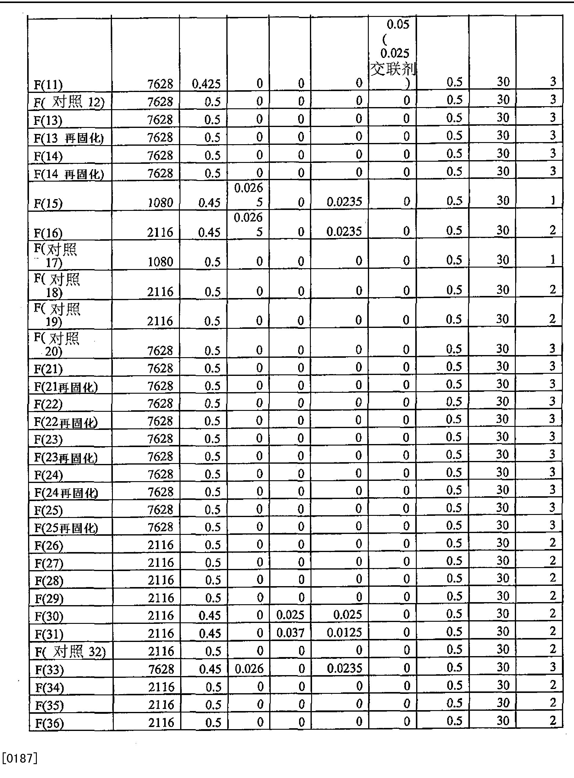 Figure CN102216384BD00221