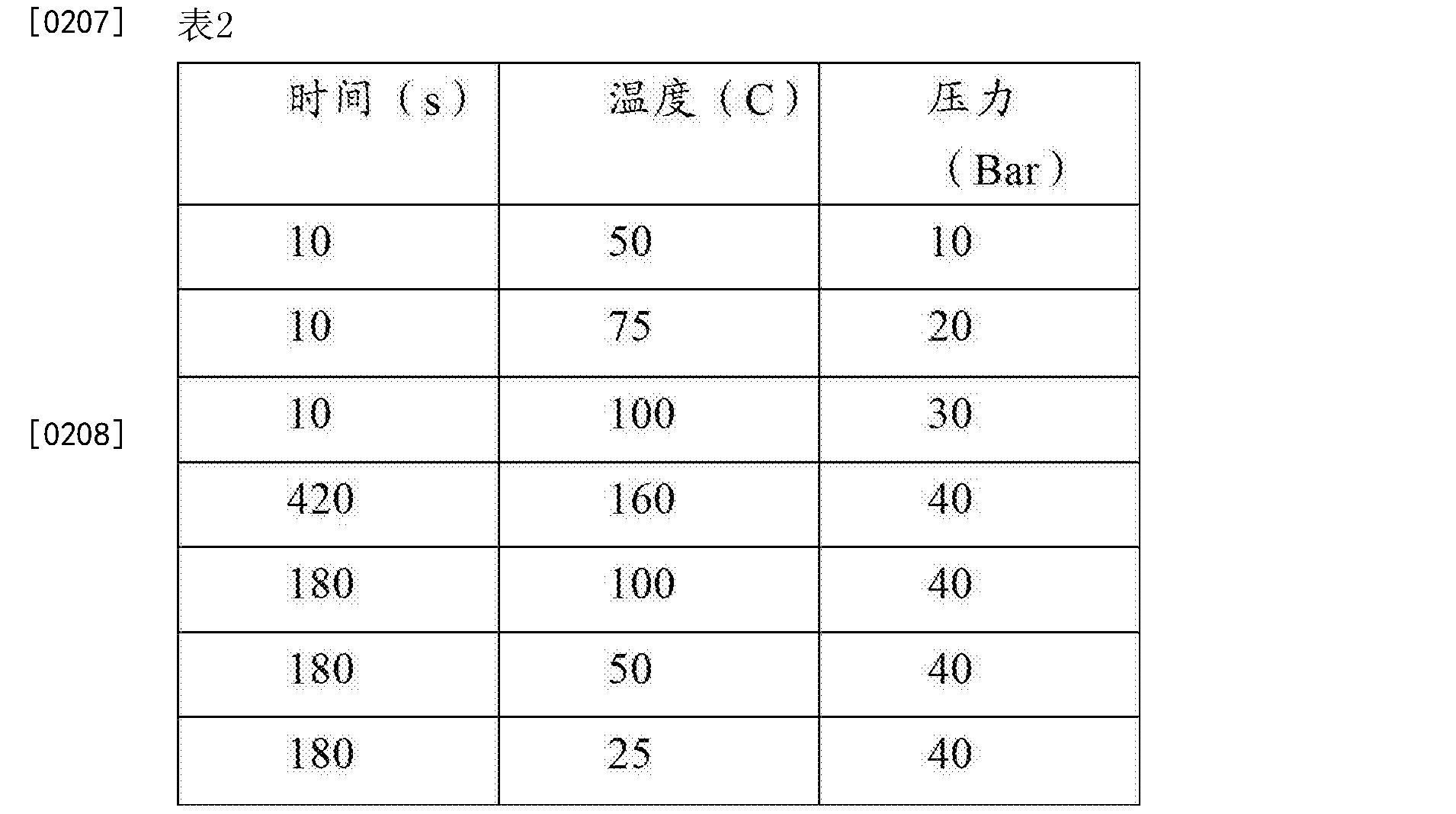 Figure CN102971037BD00231