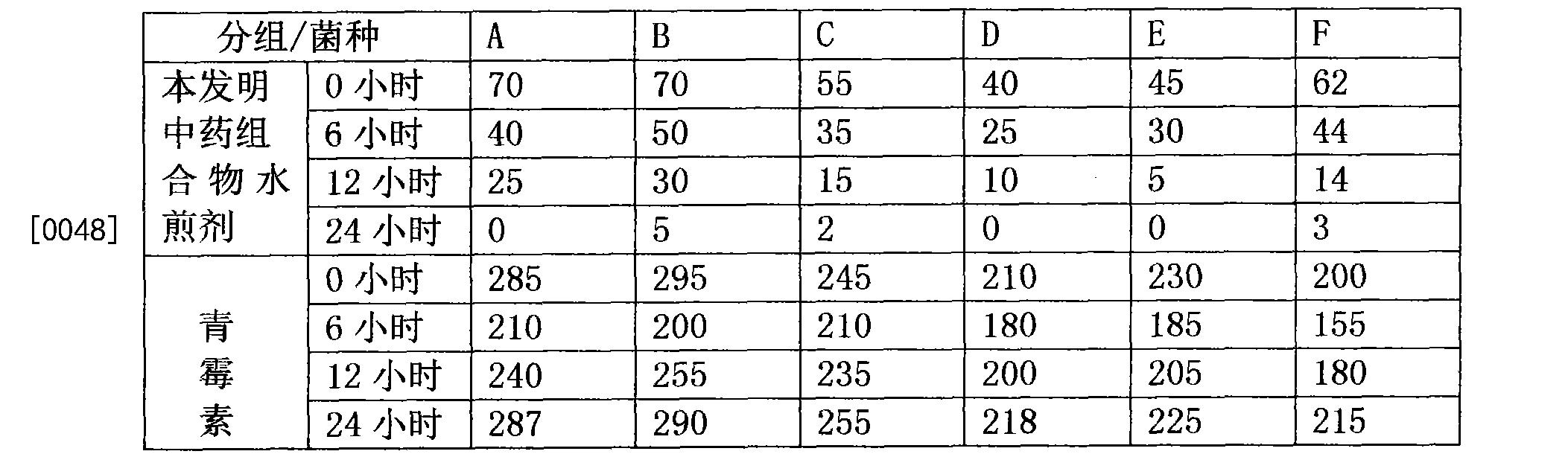 Figure CN103446564BD00062