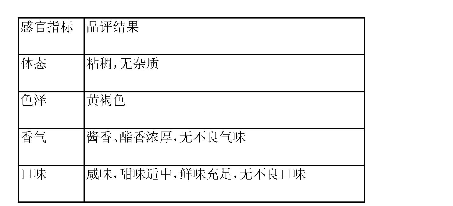 Figure CN103070387AD00111