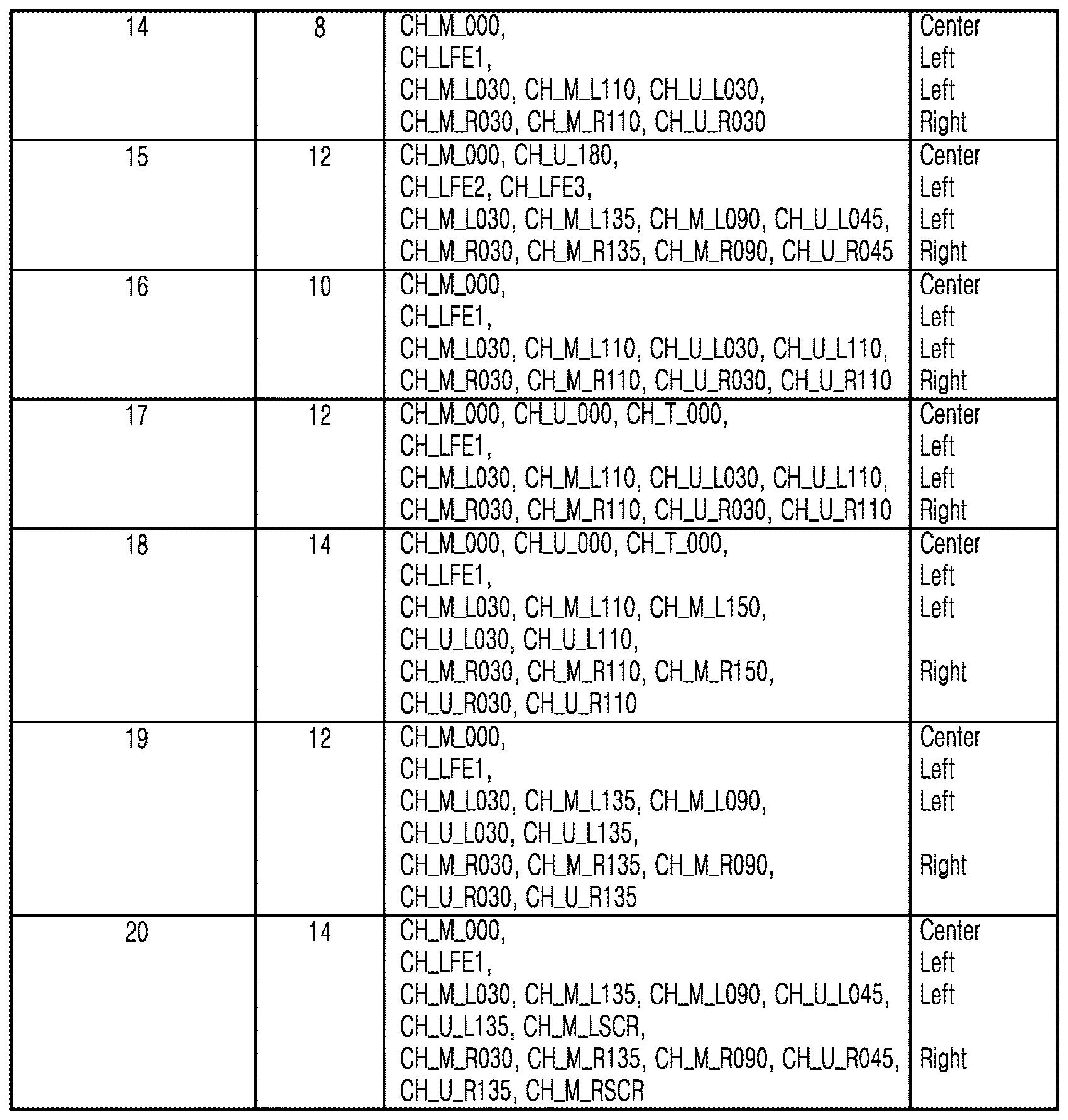 Figure PCTKR2016006497-appb-I000020