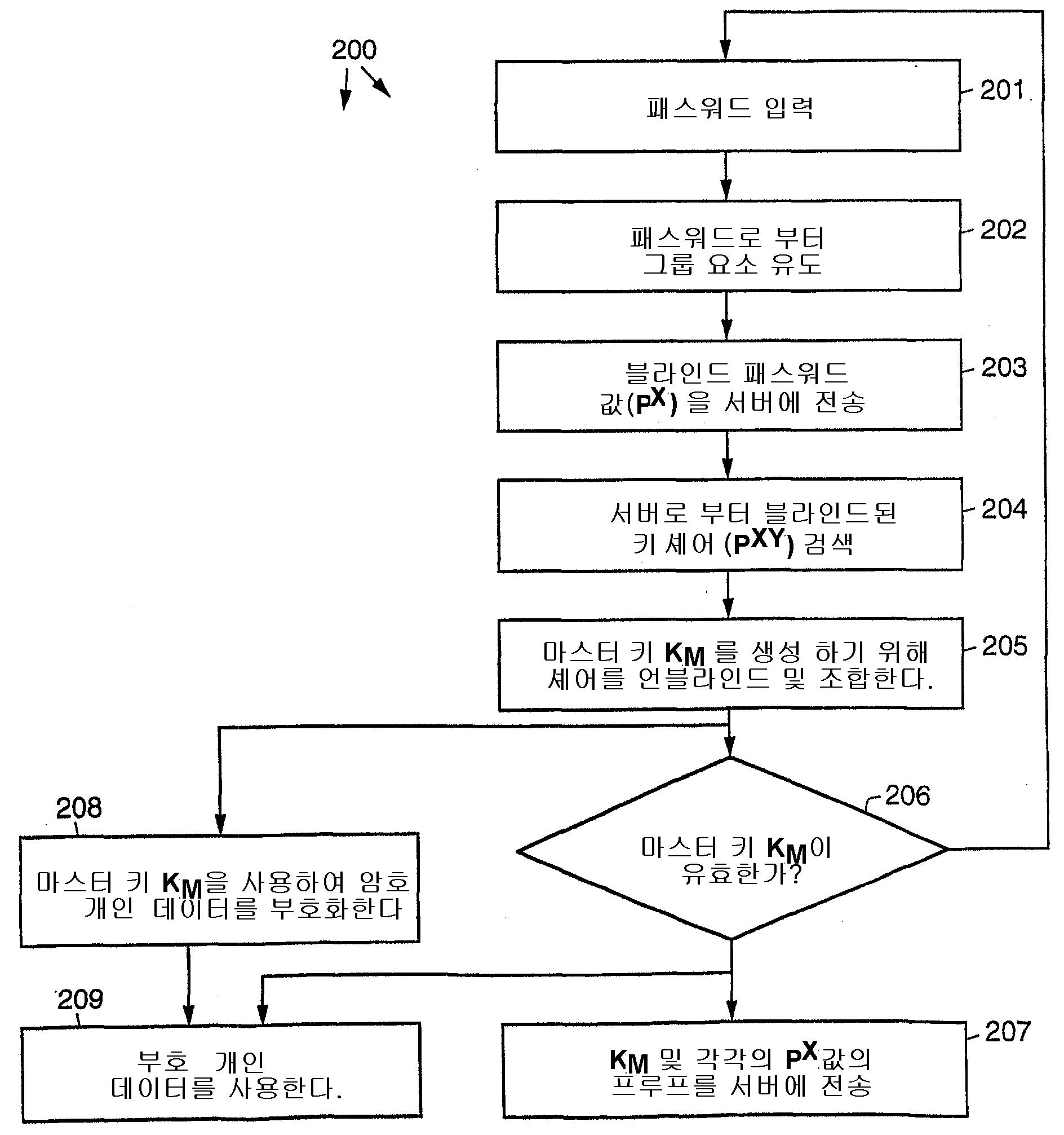 Figure 112002040494883-pct00011