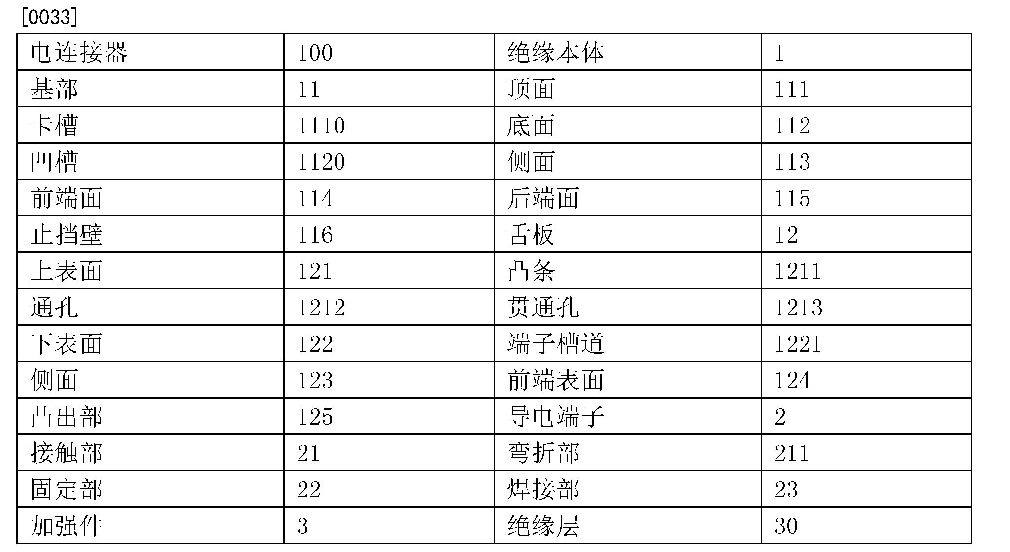 Figure CN104577417BD00041