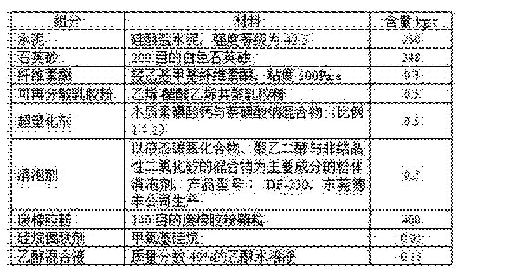 Figure CN103482931AD00101