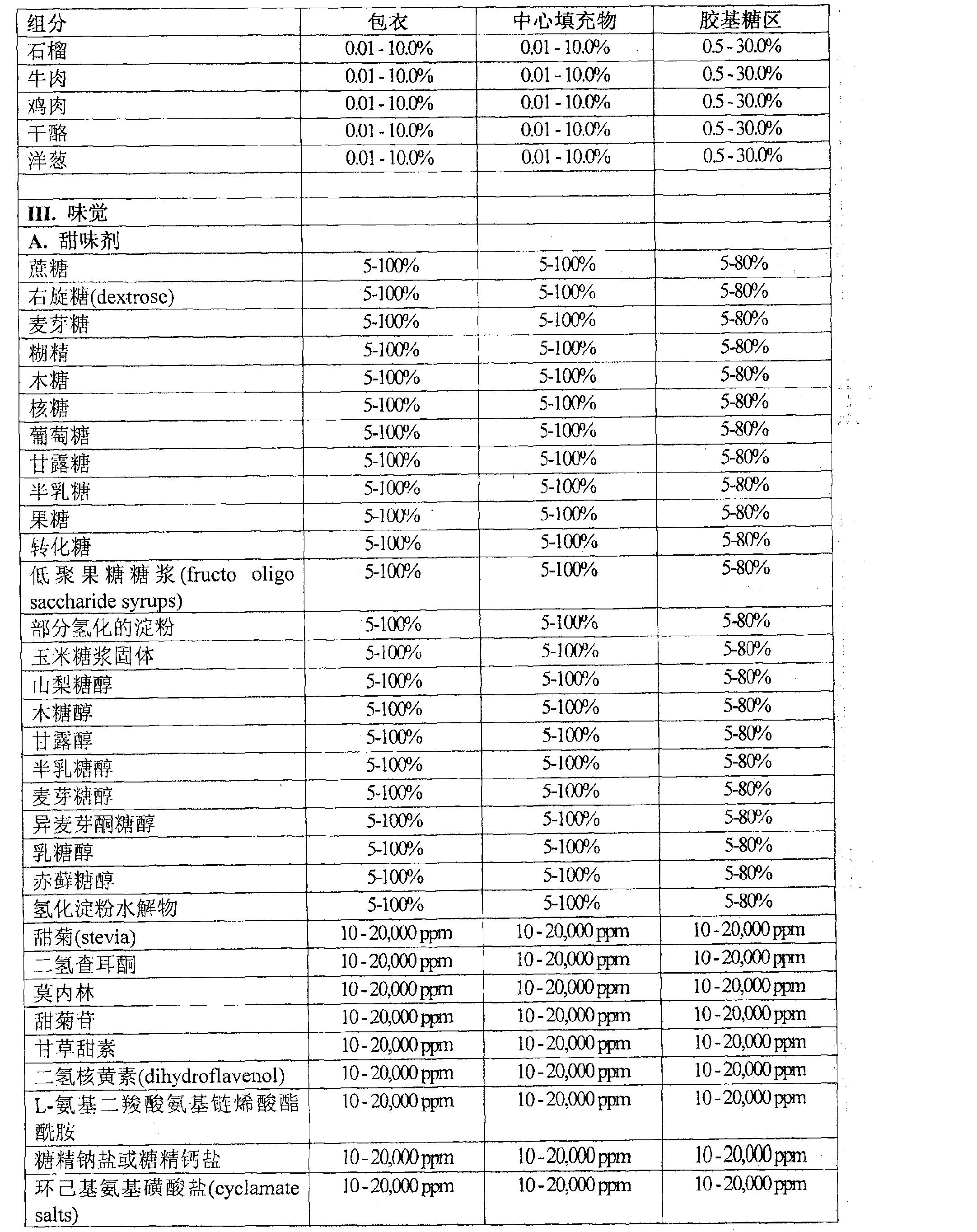Figure CN101179943BD00441