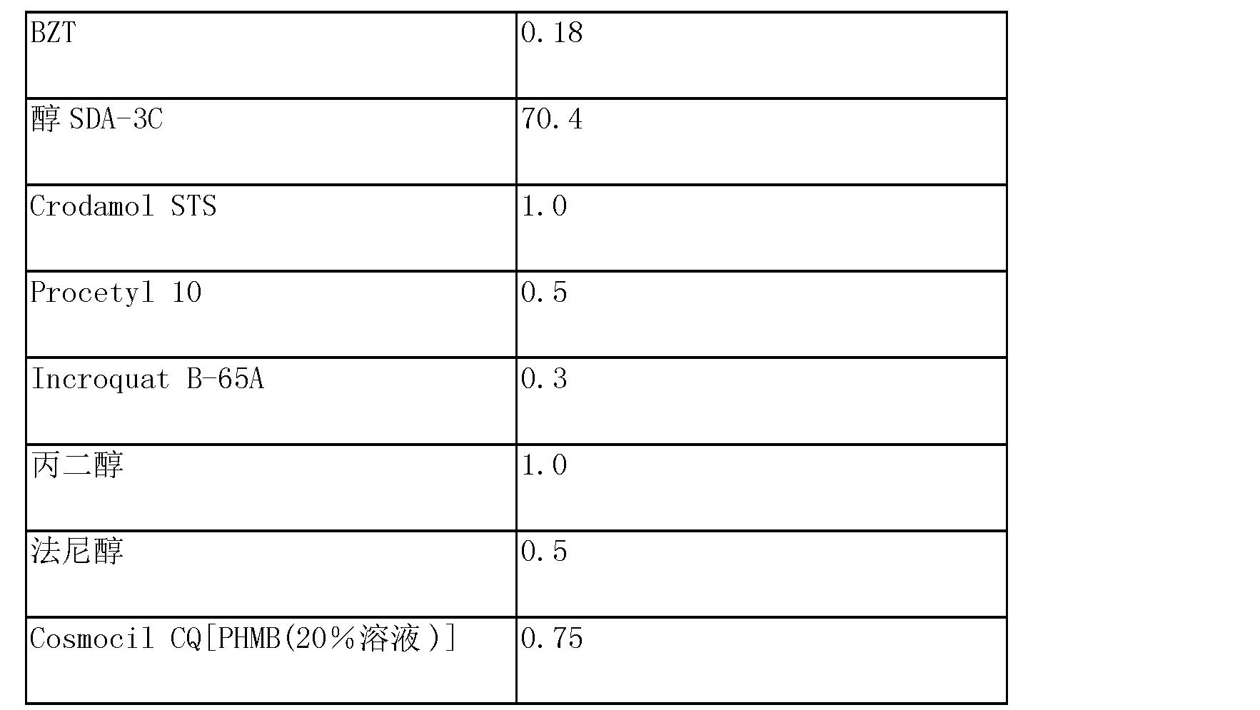 Figure CN101163455BD00381