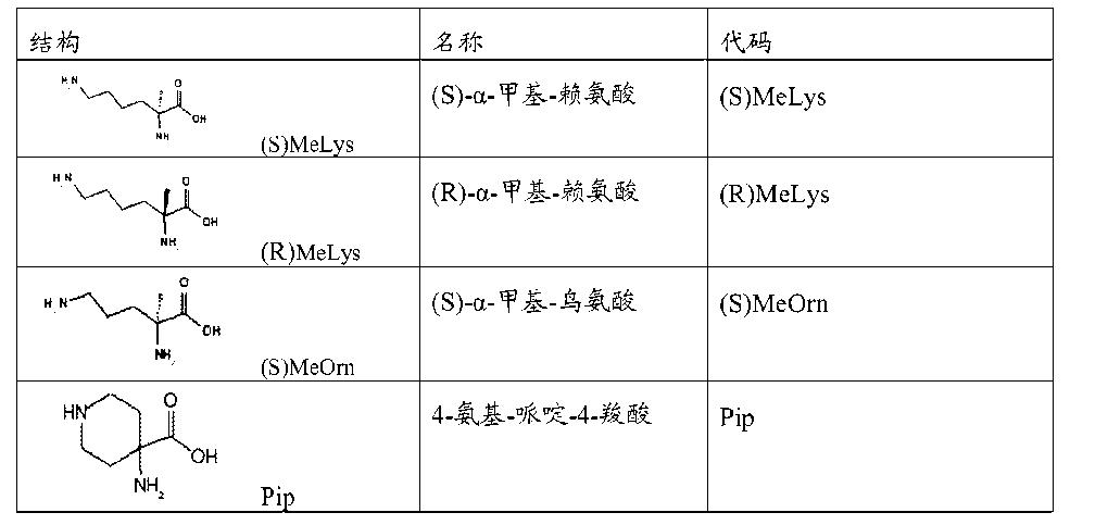 Figure CN104902919AD00411