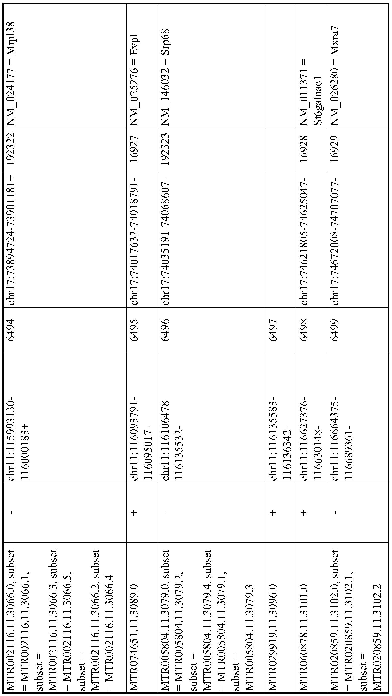 Figure imgf001164_0001