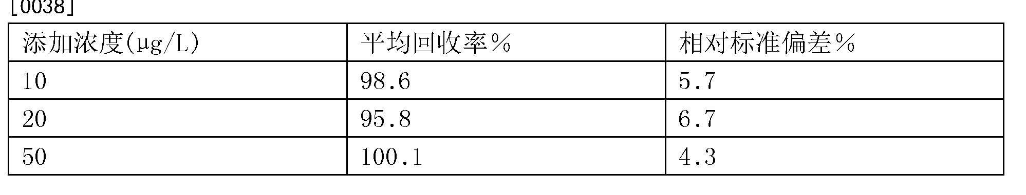Figure CN105548410AD00061