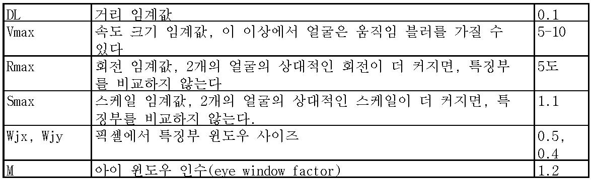 Figure 112013057452742-pat00006