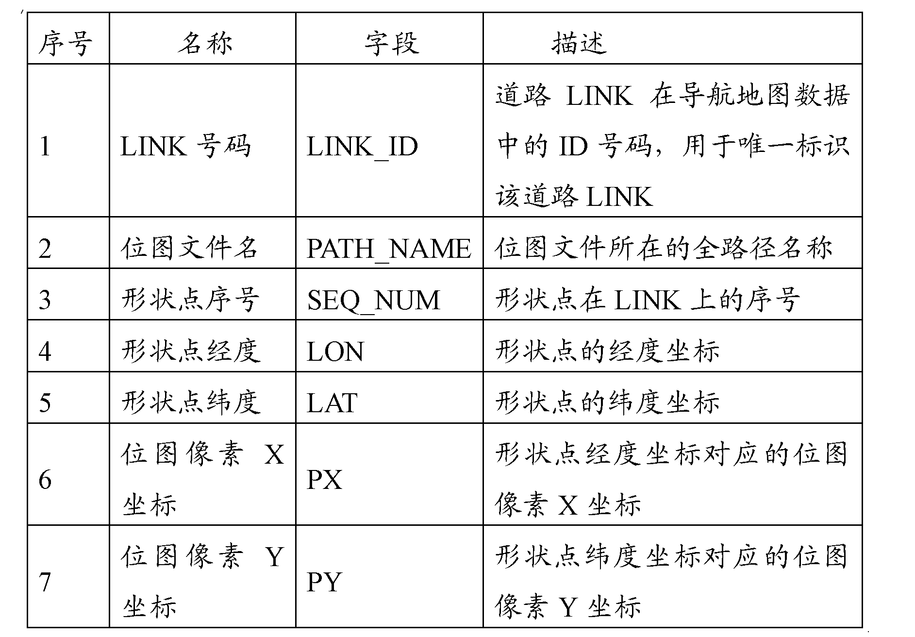 Figure CN103123263AD00091