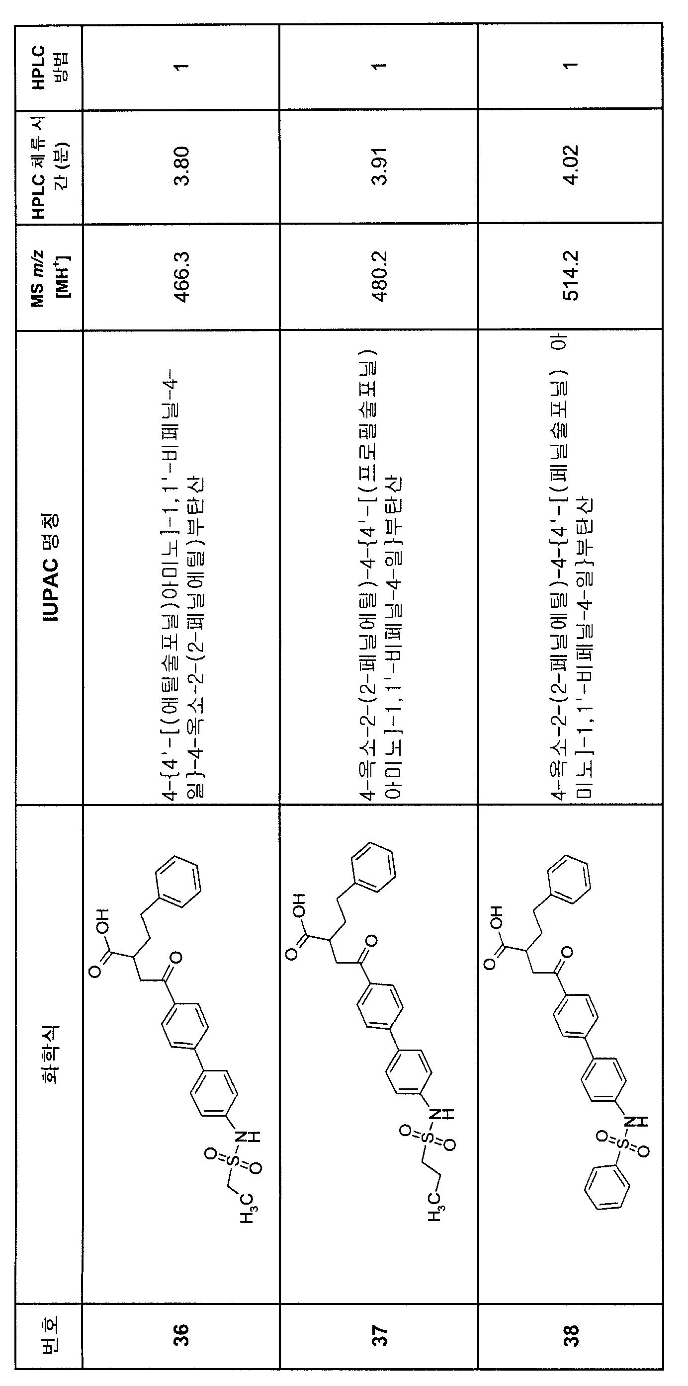 Figure 112007082249387-PCT00161